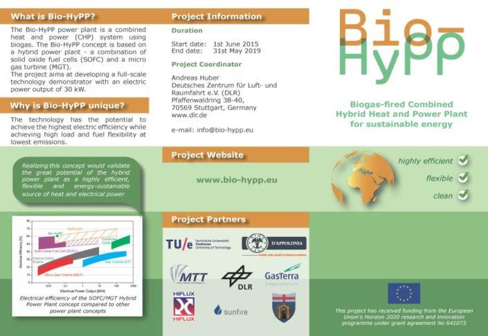 Bio-HyPP